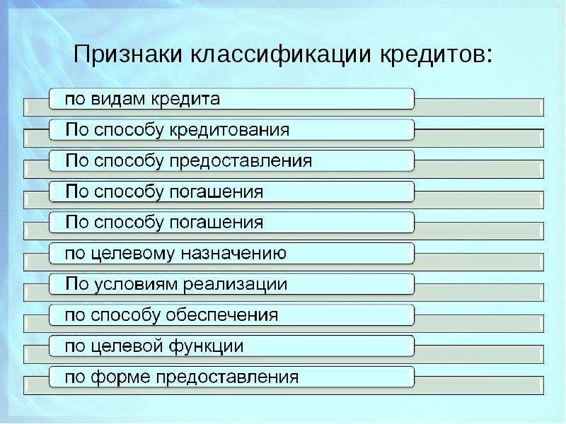Признаки классификации кредитов: