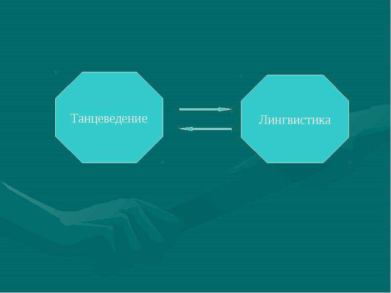 Проектная работа «Профессионализмы и термины из мира танца», слайд 26