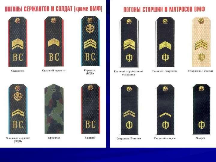 Воинские звания военнослужащих ВС РФ. Военная форма одежды, слайд 5