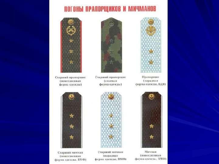 Воинские звания военнослужащих ВС РФ. Военная форма одежды, слайд 7