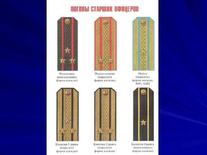 Воинские звания военнослужащих ВС РФ. Военная форма одежды, слайд 11