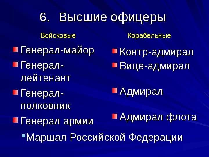 Высшие офицеры Генерал-майор Генерал-лейтенант Генерал-полковник Генерал армии