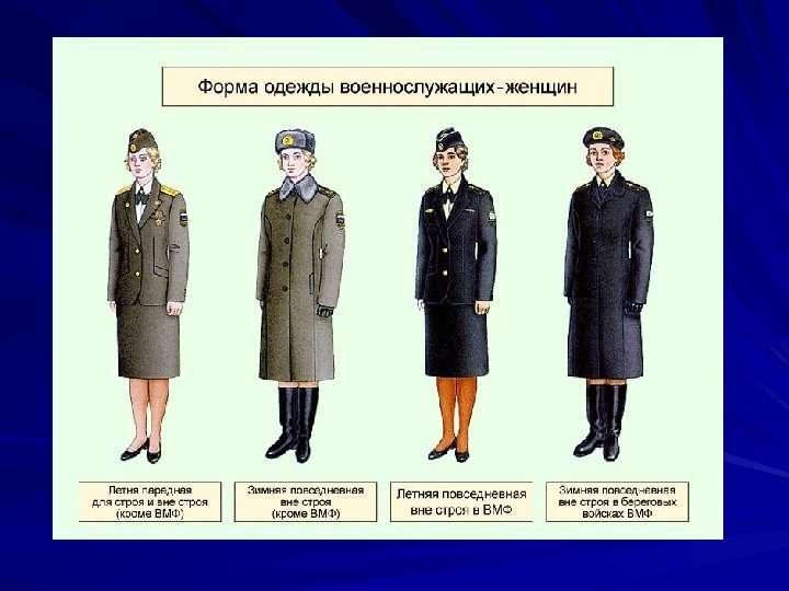 Воинские звания военнослужащих ВС РФ. Военная форма одежды, слайд 26
