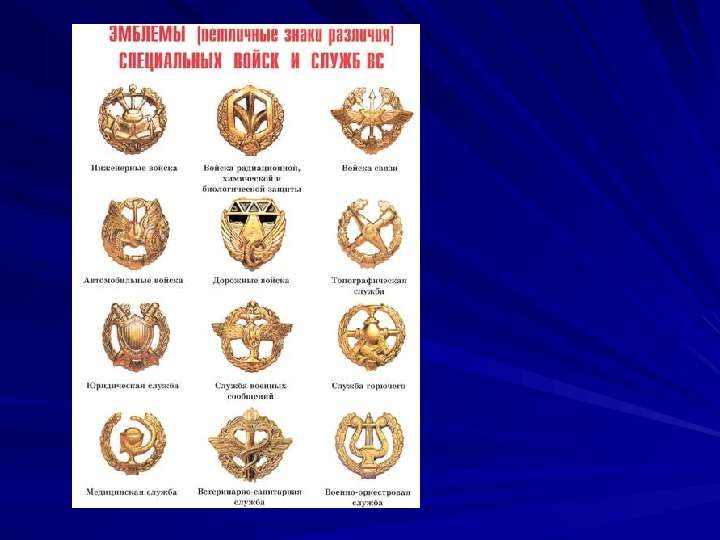 Воинские звания военнослужащих ВС РФ. Военная форма одежды, слайд 31