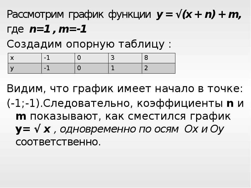 Рассмотрим график функции y = √(x + n) + m, Рассмотрим график функции y = √(x + n) + m, где n=1 , m=