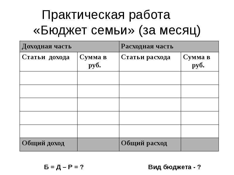 Расходы таблица продуктов питания