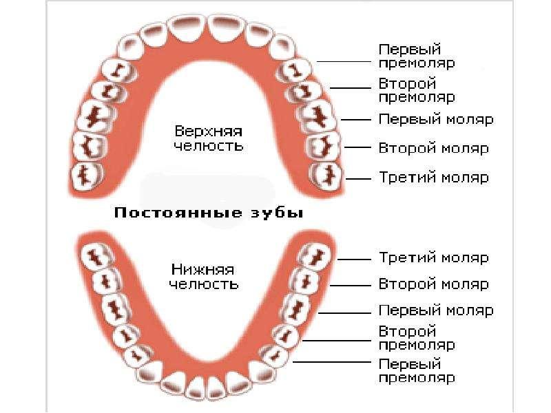 Как сделать меню на русском в фар край 3