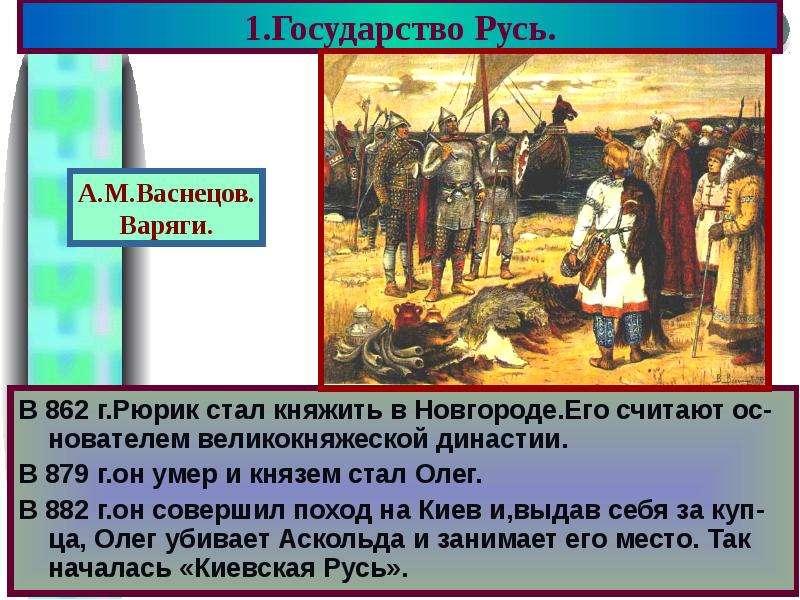 напомнить, что какую роль играла новгороде княжеская власть следует знать отправляясь