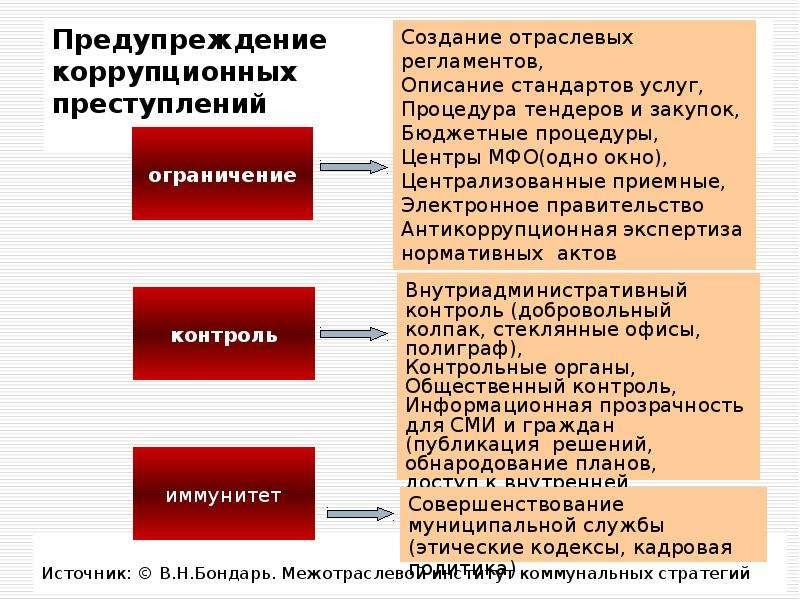 Владение землей в Беларуси. Нюансы