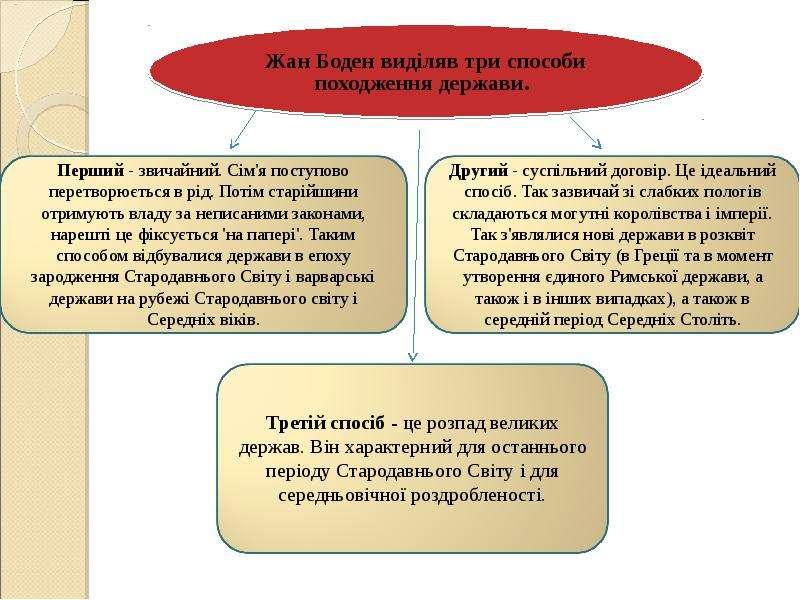 Государственный суверенитет в россии курсовые