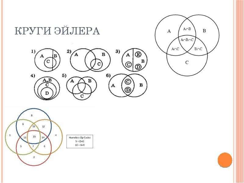 Россия, Калининградская изобразить на рисунке с помощью эйлера прически