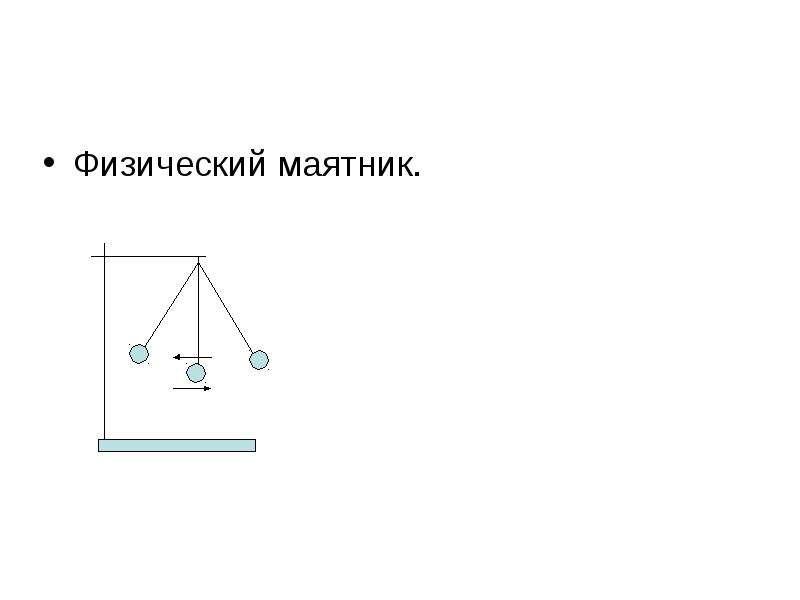 Физический маятник.