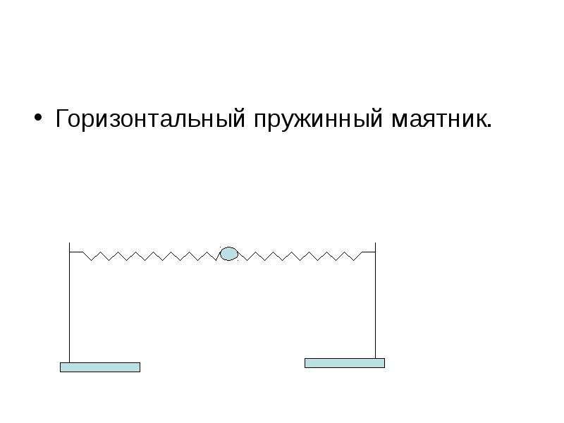 Горизонтальный пружинный маятник.