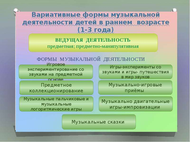 Образовательные Области По Фгос В Доу Их Содержание Презентация