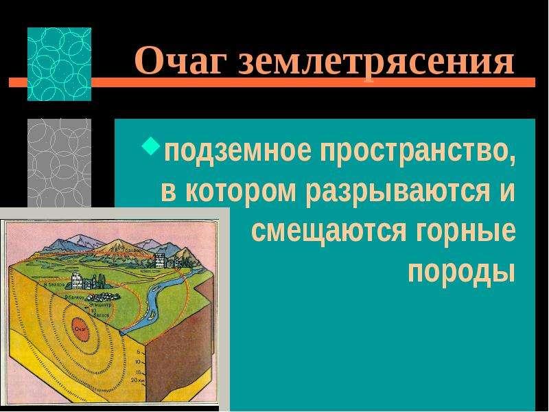 Очаг землетрясения подземное пространство, в котором разрываются и смещаются горные породы