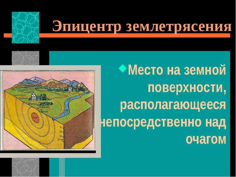 Эпицентр землетрясения Место на земной поверхности, располагающееся непосредственно над очагом