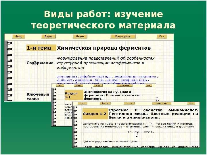 Виды работ: изучение теоретического материала