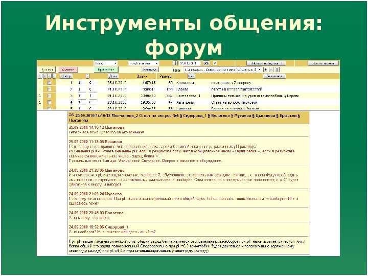 Инструменты общения: форум