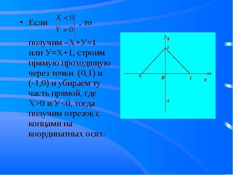 Если , то получим –Х+У=1 или У=Х+1, строим прямую проходящую через точки (0,1) и (-1,0) и убираем ту