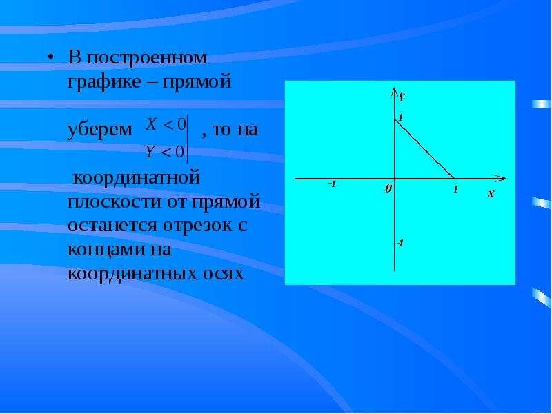 В построенном графике – прямой уберем , то на координатной плоскости от прямой останется отрезок с к