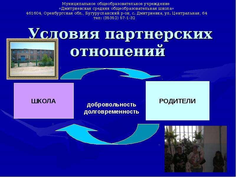 «Опыт организации взаимодействия школы с родителями», слайд 3