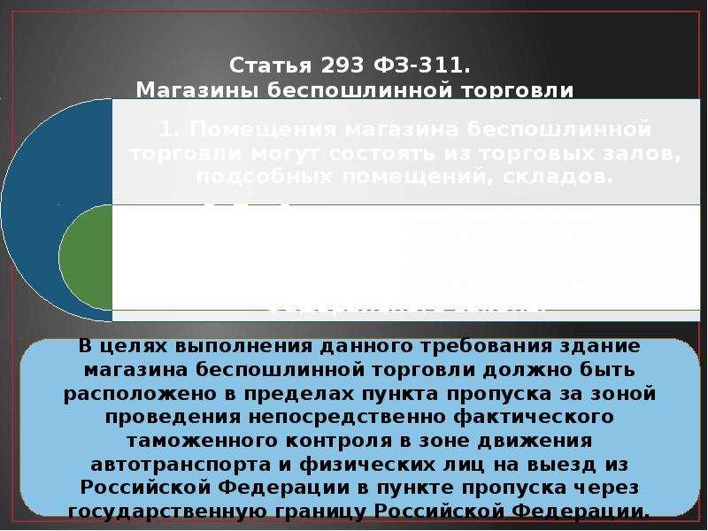 Статья 293 ФЗ-311. Магазины беспошлинной торговли