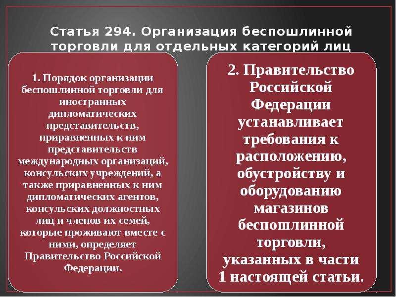 Статья 294. Организация беспошлинной торговли для отдельных категорий лиц