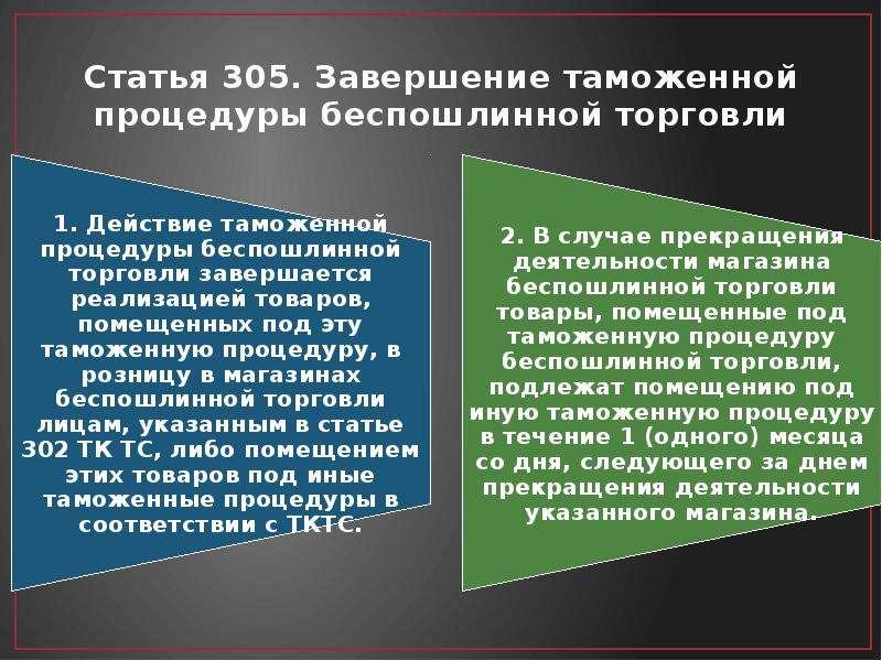 Статья 305. Завершение таможенной процедуры беспошлинной торговли