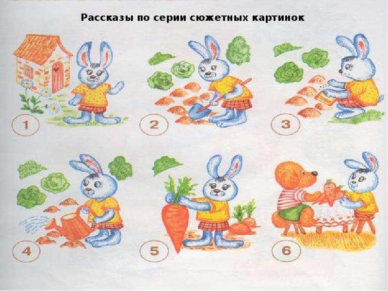 Словарная работа на уроках русского языка, слайд 25