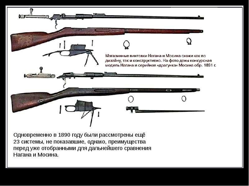 Чертеж винтовки мосина из дерева своими руками