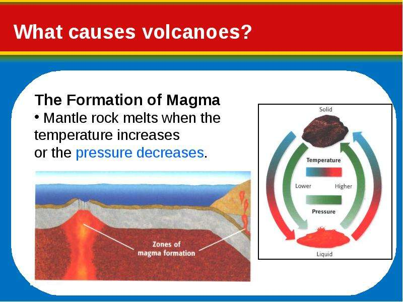 what causes volcanic eruptions