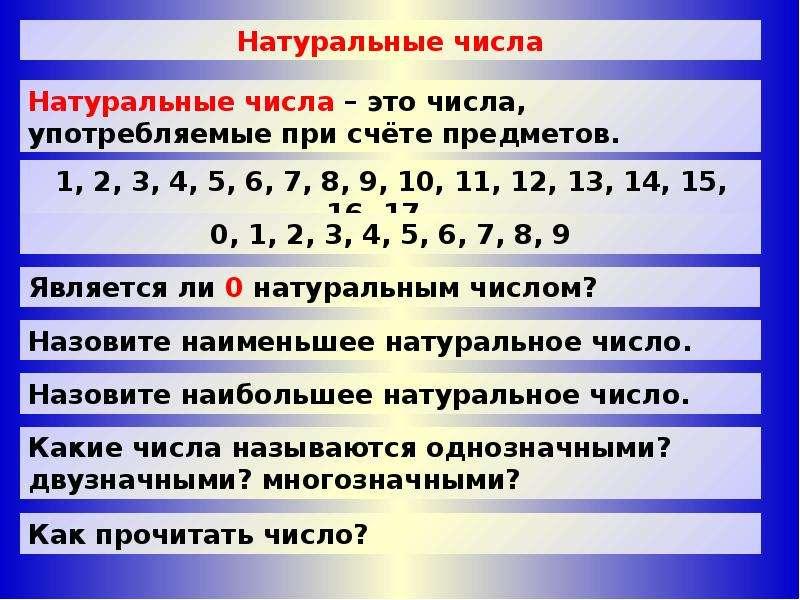 Математика 5 класс дорофеев гв шарыгин иф суворова