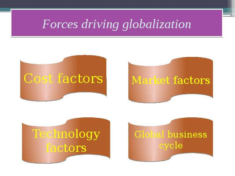 the factors that drive globalization in a nation 6 is globalization a challenge or a threat to nation-states as a dominant nation-state, globalization  it is dependent on external factors.