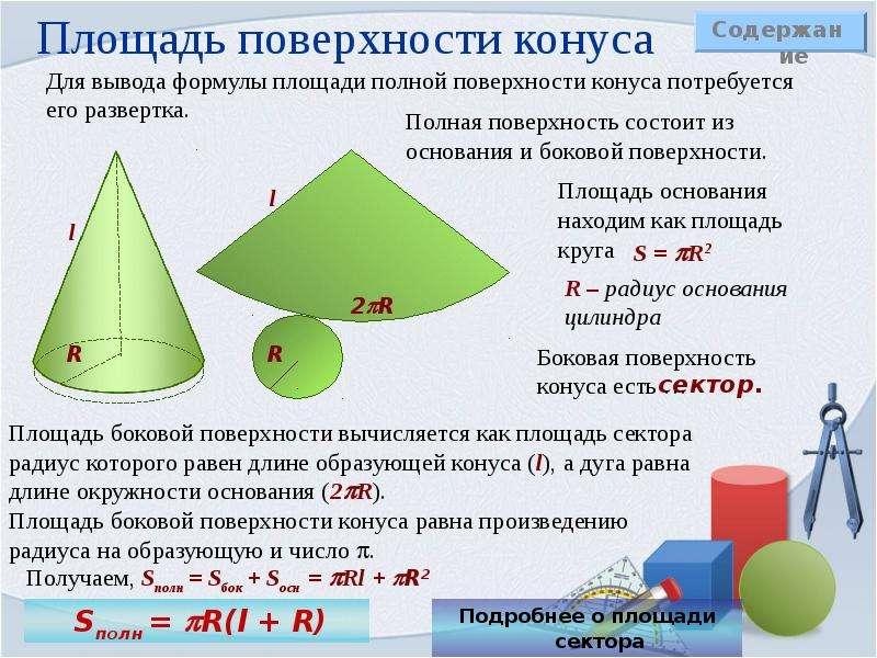 Формула нахождения площади поверхности конуса