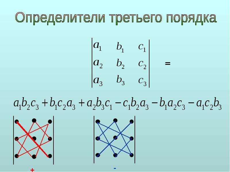 Найдите а) все произведения матриц, которые имеют смысл, б)