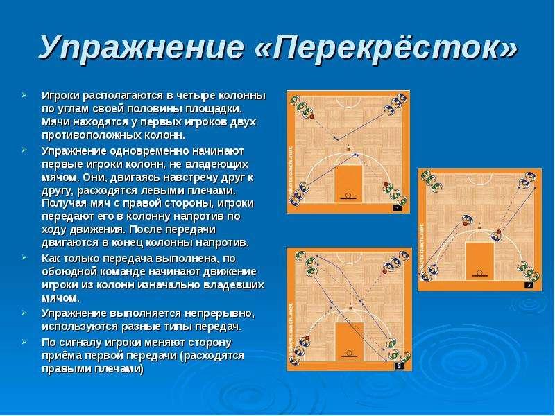 Упражнение «Перекрёсток» Игроки располагаются в четыре колонны по углам своей половины площадки. Мяч