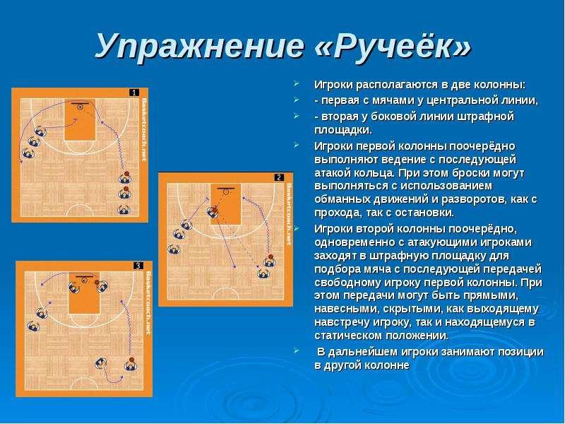 Упражнение «Ручеёк» Игроки располагаются в две колонны: - первая с мячами у центральной линии, - вто