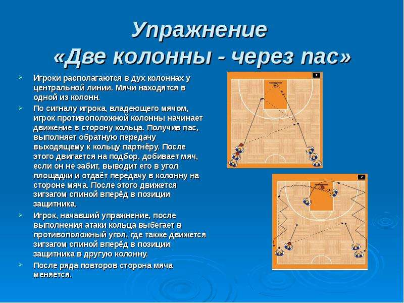 Упражнение «Две колонны - через пас» Игроки располагаются в дух колоннах у центральной линии. Мячи н