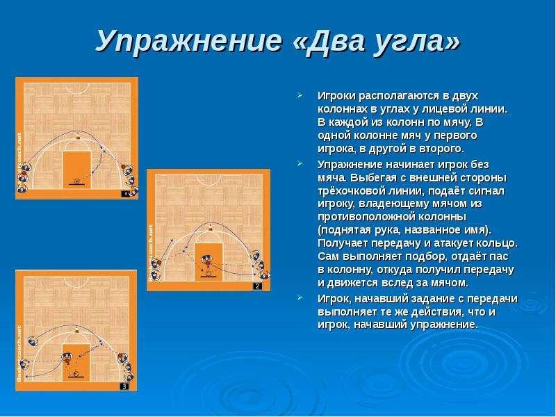 Упражнение «Два угла» Игроки располагаются в двух колоннах в углах у лицевой линии. В каждой из коло