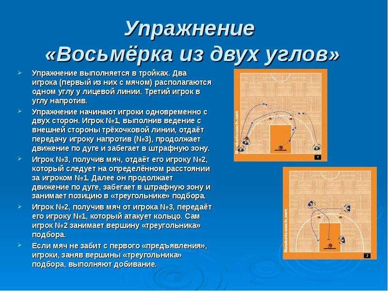 Упражнение «Восьмёрка из двух углов» Упражнение выполняется в тройках. Два игрока (первый из них с м