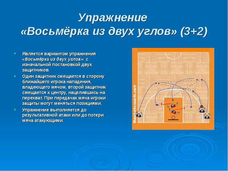 Упражнение «Восьмёрка из двух углов» (3+2) Является вариантом упражнения «Восьмёрка из двух углов» с