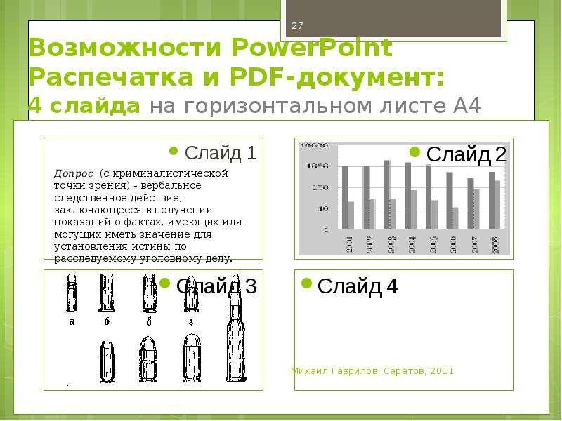 Возможности PowerPoint Распечатка и PDF-документ: 4 слайда на горизонтальном листе А4 Слайд 1