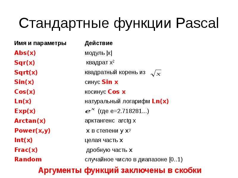 Стандартные функции Pascal