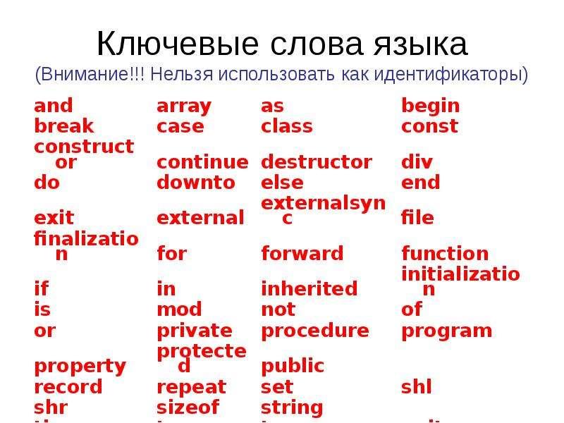 Ключевые слова языка (Внимание!!! Нельзя использовать как идентификаторы)