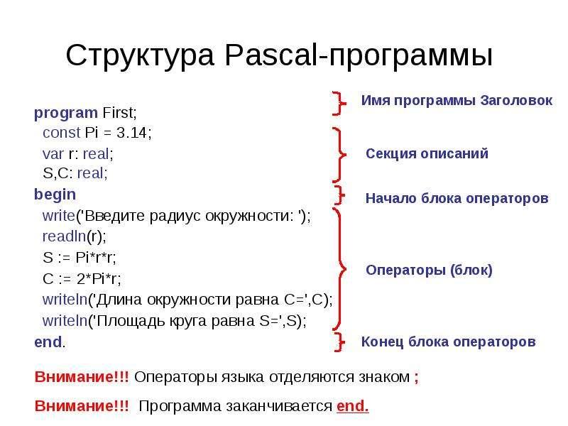 Структура Pascal-программы program First; const Pi = 3. 14; var r: real; S,C: real; begin write(