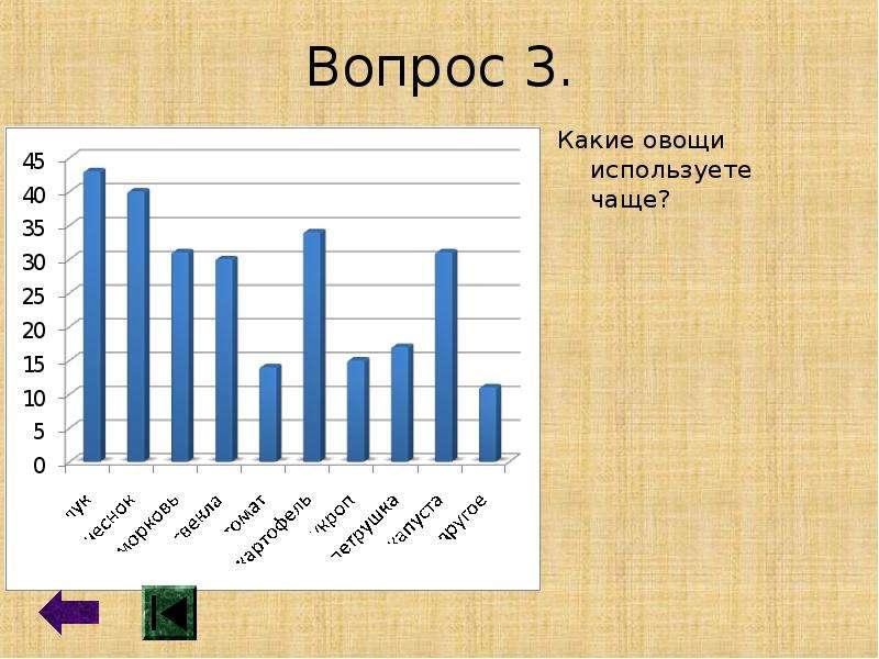 Вопрос 3. Какие овощи используете чаще?