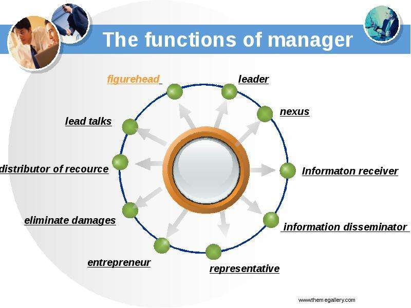 the functions of a manager This office manager job description template is optimized for job boards it's easy to customize with your office administrator duties and responsibilities.