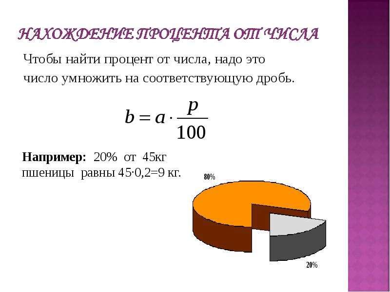 Кака вычислить долю в квартире в дробных числах несчастью для