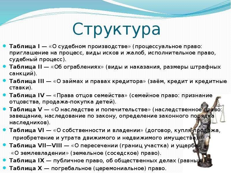 Законы 12 таблиц скачать в pdf