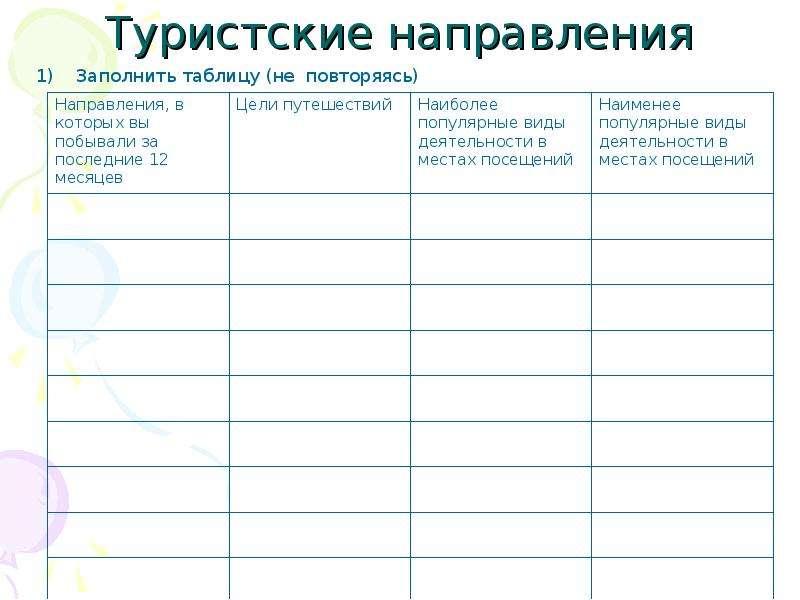 Туристские направления Заполнить таблицу (не повторяясь)